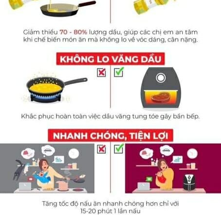 infographic-noi-chien-khong-dau